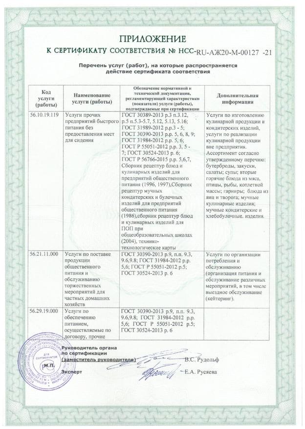 Сертификат кейтеринг 2021-2024_page-0002